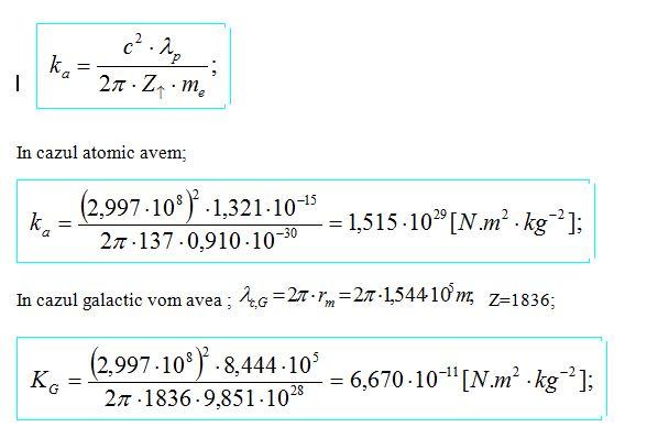 Care este mecanismul gravitaţiei? Consta17