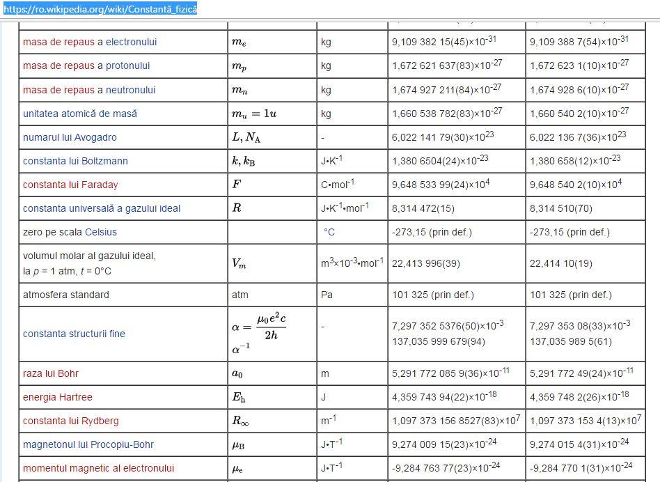Formula de echivalenta masa-energie  - Pagina 3 Consta23