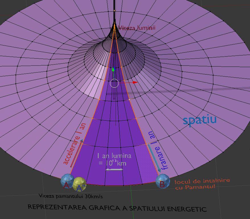 Cum functioneaza navele extraterestre (OZN-urile)? - Pagina 2 Detali10
