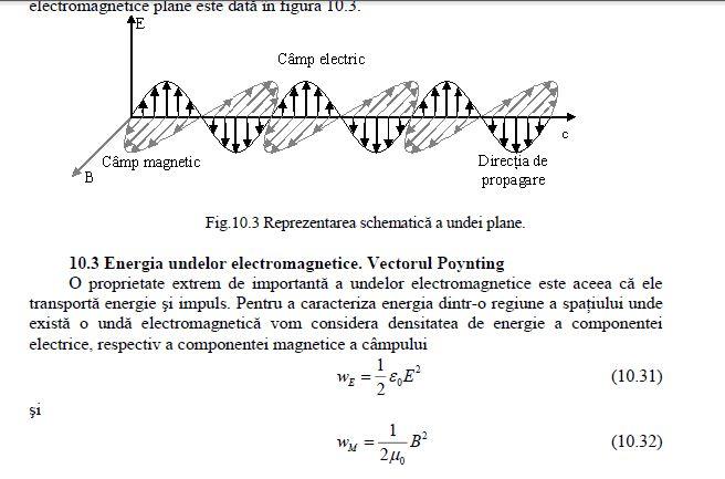 Energia campului magnetic a particulelor. Energi12