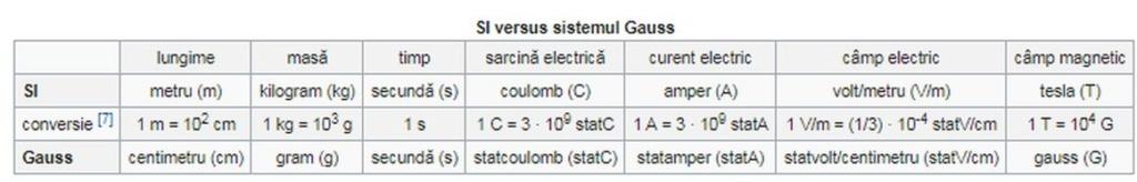 Probleme de Electromagnetism-rezolvari - Pagina 4 Gauss10