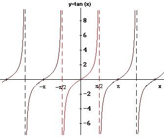O exceptionala problema inca nerezolvata - Pagina 4 Grafic15