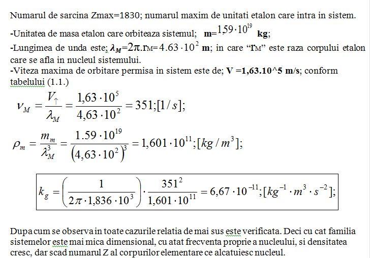 Studiul similitudinii sistemelor micro si macrocosmice (revizuit) - Pagina 6 K_grav11