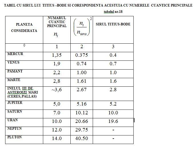 Formula de echivalenta masa-energie  - Pagina 5 Sirul_13