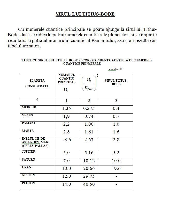 STUDIUL SIMILITUDINII SISTEMELOR MICRO SI MACRO COSMICE - Pagina 13 Sirul_16