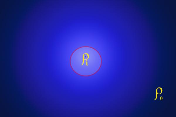 Echivalenta masa inertiala > energie radianta Spatiu11
