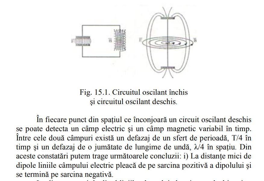 Energia campului magnetic a particulelor. Unde_e10
