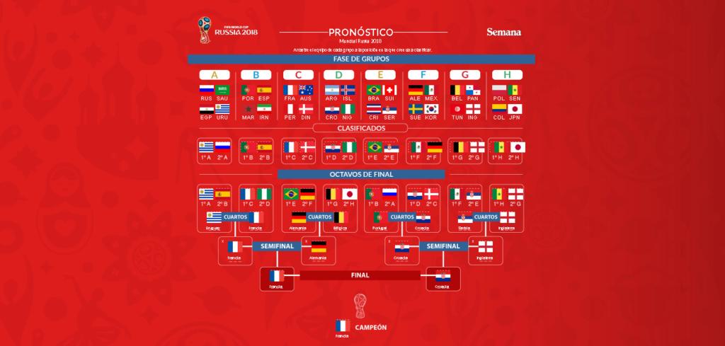 Mundial rusia 2018 - Página 2 Pronos10