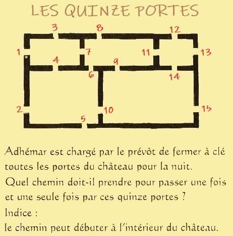 PAS FACILE - Page 6 2117