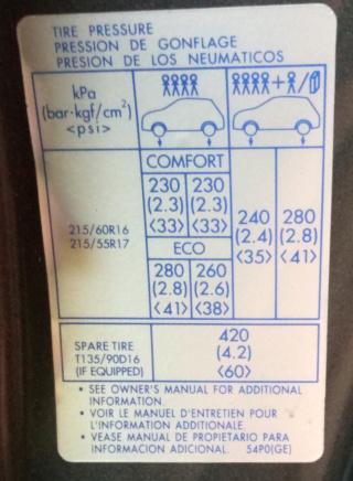 diferencial presión neumáticos P8121811