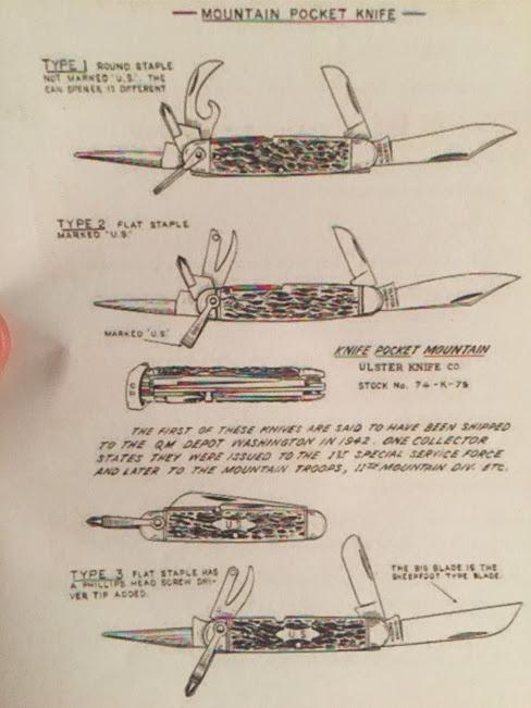 Couteaux pliants militaires réglementaires Français & Etrangers - Page 2 Img_1310