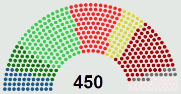 [✔] Ukraine Radauk13