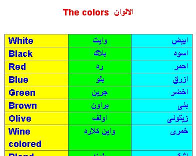 تشغل فترة مثقب لون خمري 0