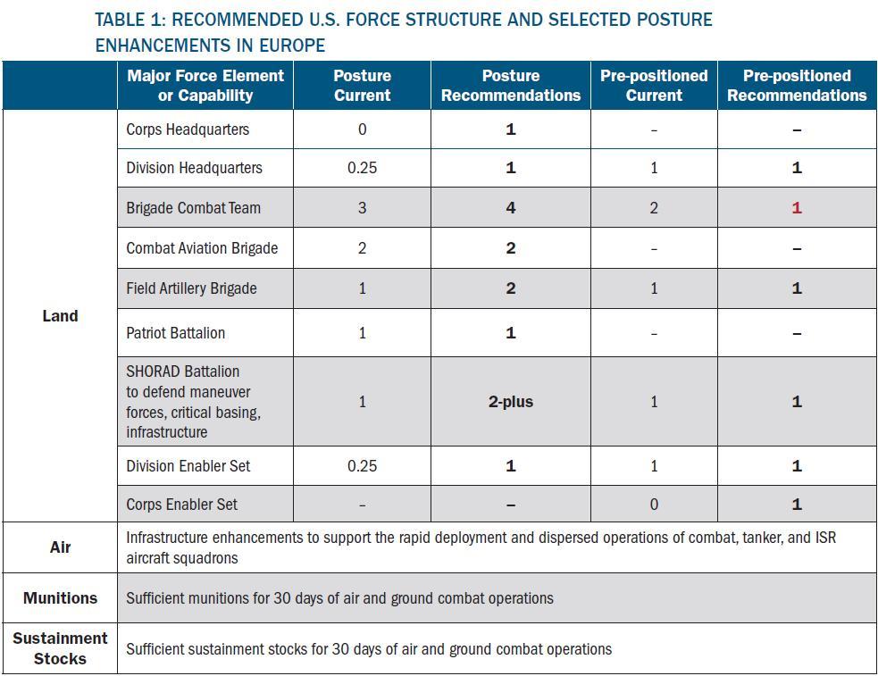 L'Organisation du traité de l'Atlantique Nord - OTAN / NATO - Page 12 Img_2013