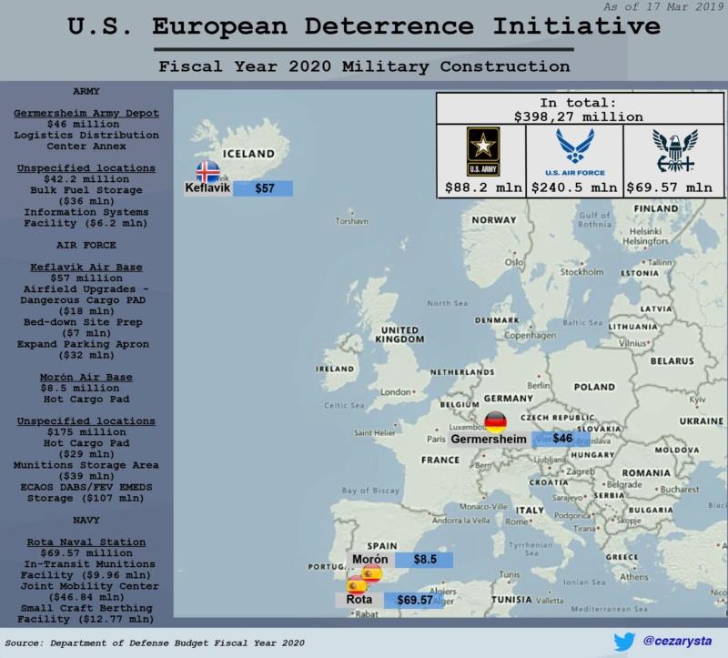L'Organisation du traité de l'Atlantique Nord - OTAN / NATO - Page 12 Img_2015