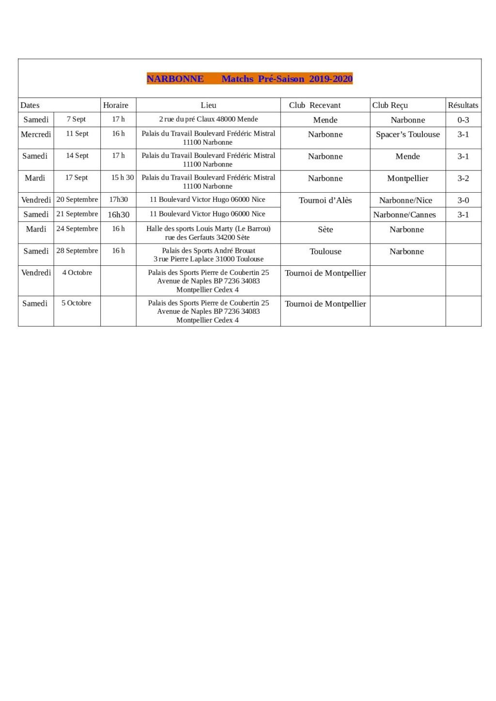 [Ligue A-AF-B] Matchs amicaux et tournoi de préparation (Saison 2019-2020)   - Page 2 Narbon20