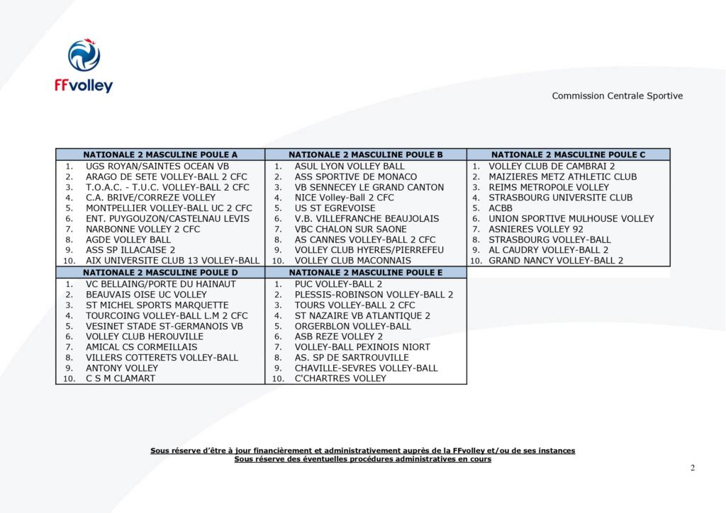 [Saison 2019-2020] Calendrier et composition des poules - Page 2 Poules11