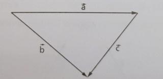 Diagrama vetorial B12