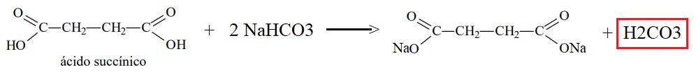 Neutralização de Ácidos Utilizando Bicarbonato de Sódio Sem_tz33