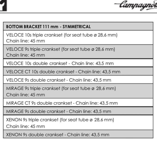 Moyeux 8 vitesses - Page 21 0a83ea10