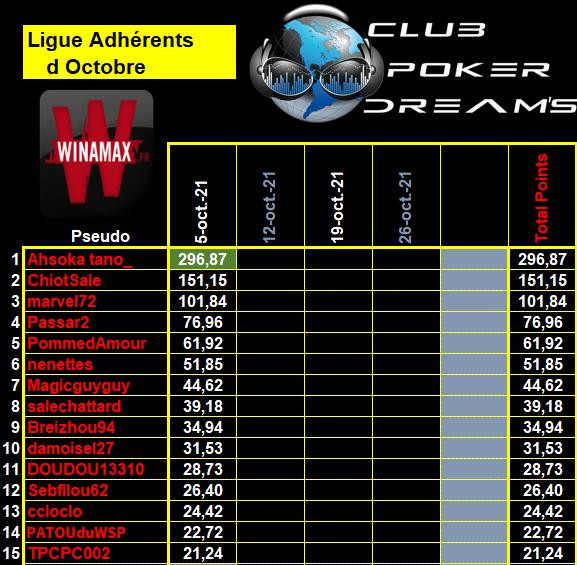 Ligue Adhérents - 2021 / 2022 - 3_ligu28