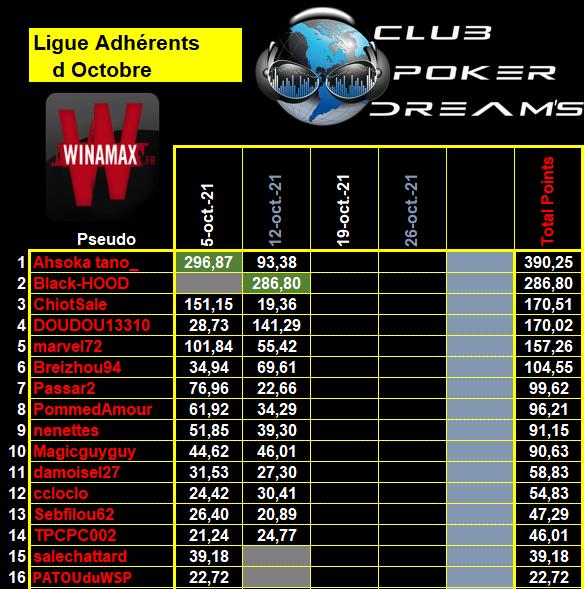 Ligue Adhérents - 2021 / 2022 - 3_ligu29