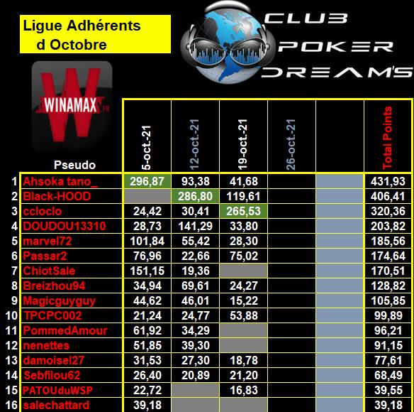 Ligue Adhérents - 2021 / 2022 - 3_ligu31
