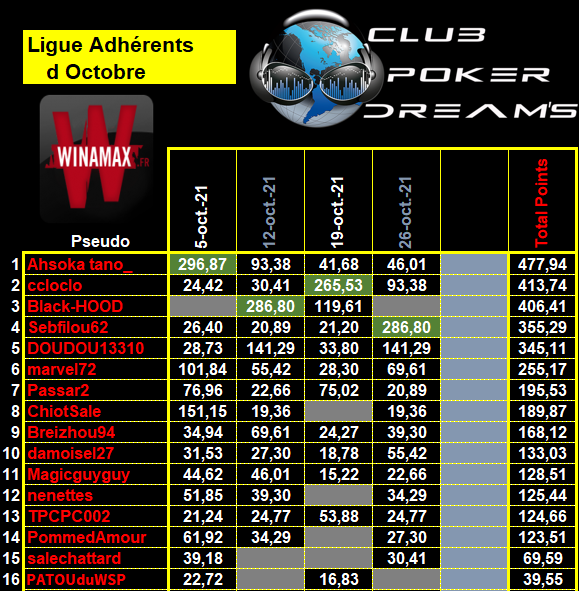 Ligue Adhérents - 2021 / 2022 - 3_ligu32