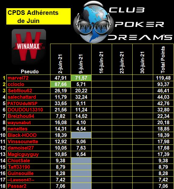 CPDS Adhérents - Page 4 5_adhz22