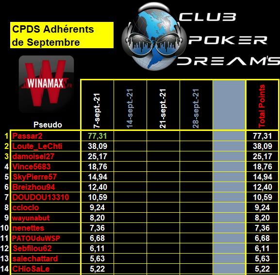 CPDS Adhérents - 2021 / 2022 - 5_adhz26