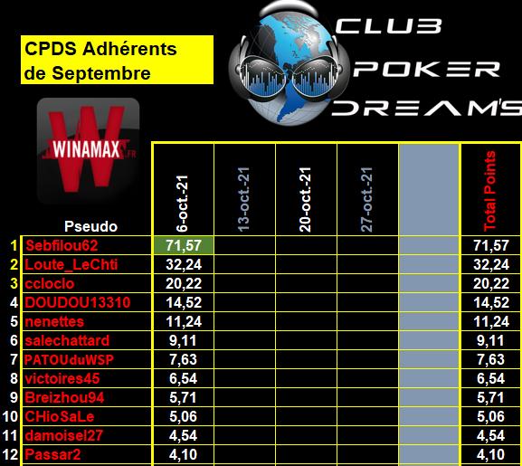 CPDS Adhérents - 2021 / 2022 - 5_adhz30
