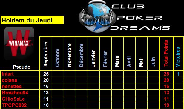 CPDS du Jeudi - 2021 / 2022 - 6_jeud24