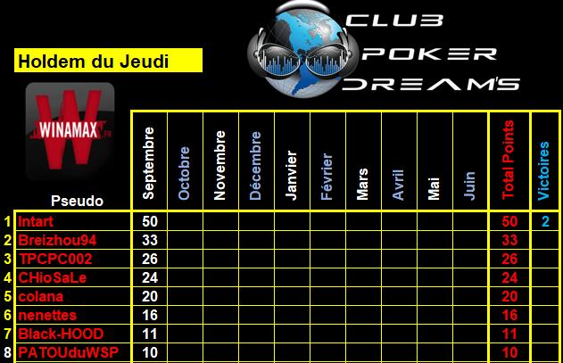 CPDS du Jeudi - 2021 / 2022 - 6_jeud25