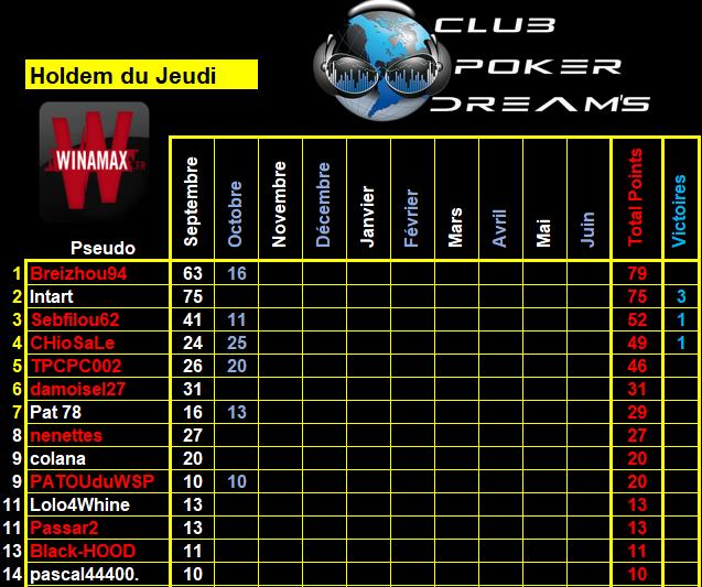 CPDS du Jeudi - 2021 / 2022 - 6_jeud28