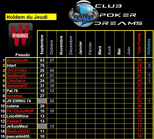 CPDS du Jeudi - 2021 / 2022 - 6_jeud29