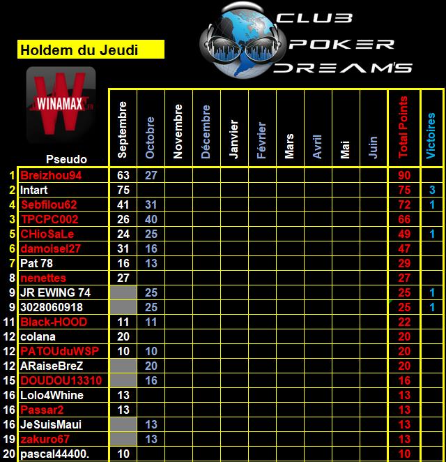 CPDS du Jeudi - 2021 / 2022 - 6_jeud30