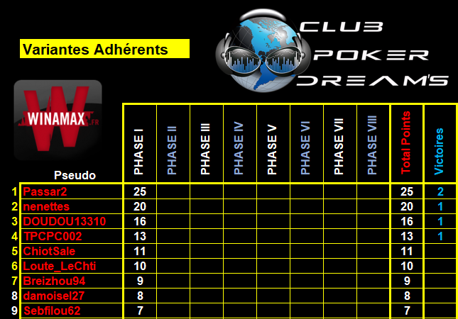 Variantes Adhérents - 2021 / 2022 7_vari18