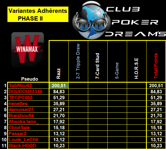 Variantes Adhérents - 2021 / 2022 7_vari19