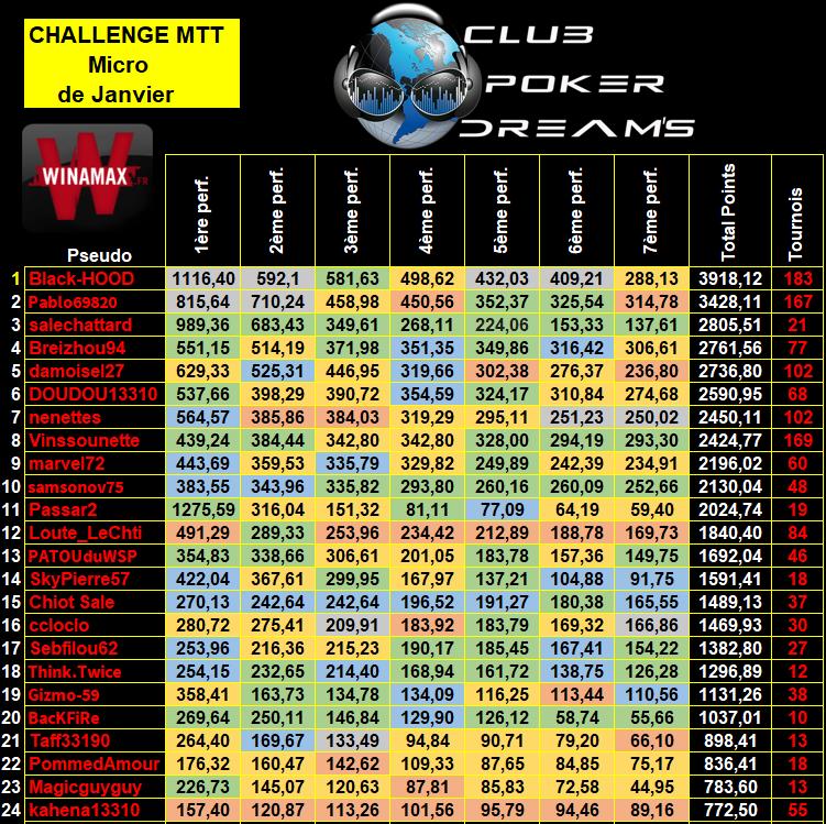 Challenge MTT Micro Limites CPDS (Définitif) 9_bis11