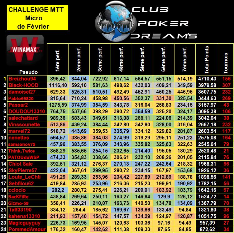 Challenge MTT Micro Limites CPDS (Définitif) 9_bis13