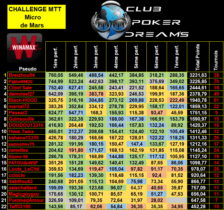 Challenge MTT Micro Limites CPDS (Définitif) 9_bis14