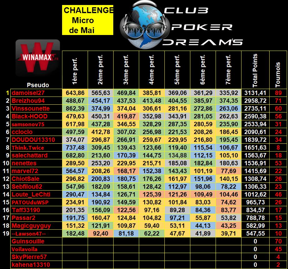 Challenge MTT Micro Limites CPDS (Définitif) 9_micr14