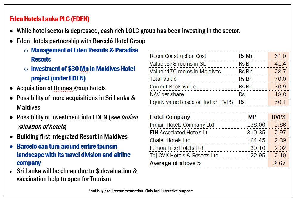EDEN HOTEL LANKA PLC (EDEN.N0000) - Page 4 Eden_110