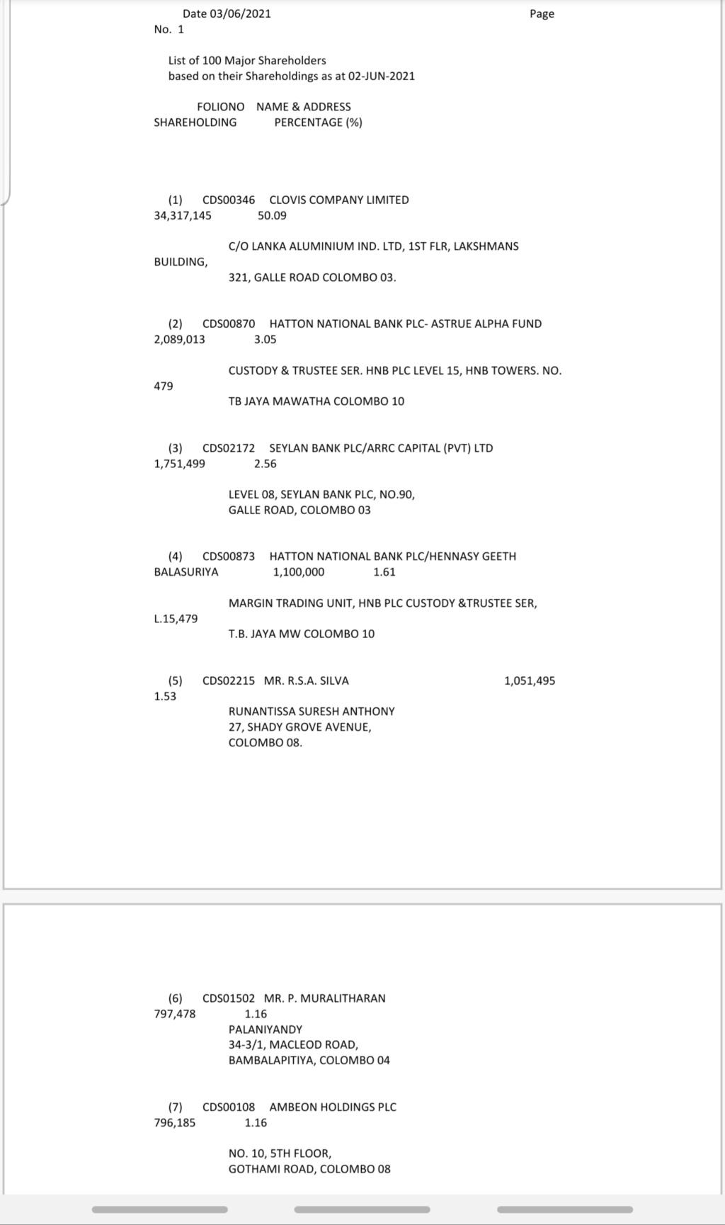 LANKA ALUMINIUM INDUSTRIES PLC (LALU.N0000) - Page 6 Lalu310