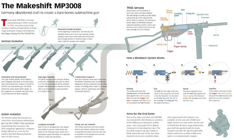 volkssturmgewehr mp 3008 2010-010