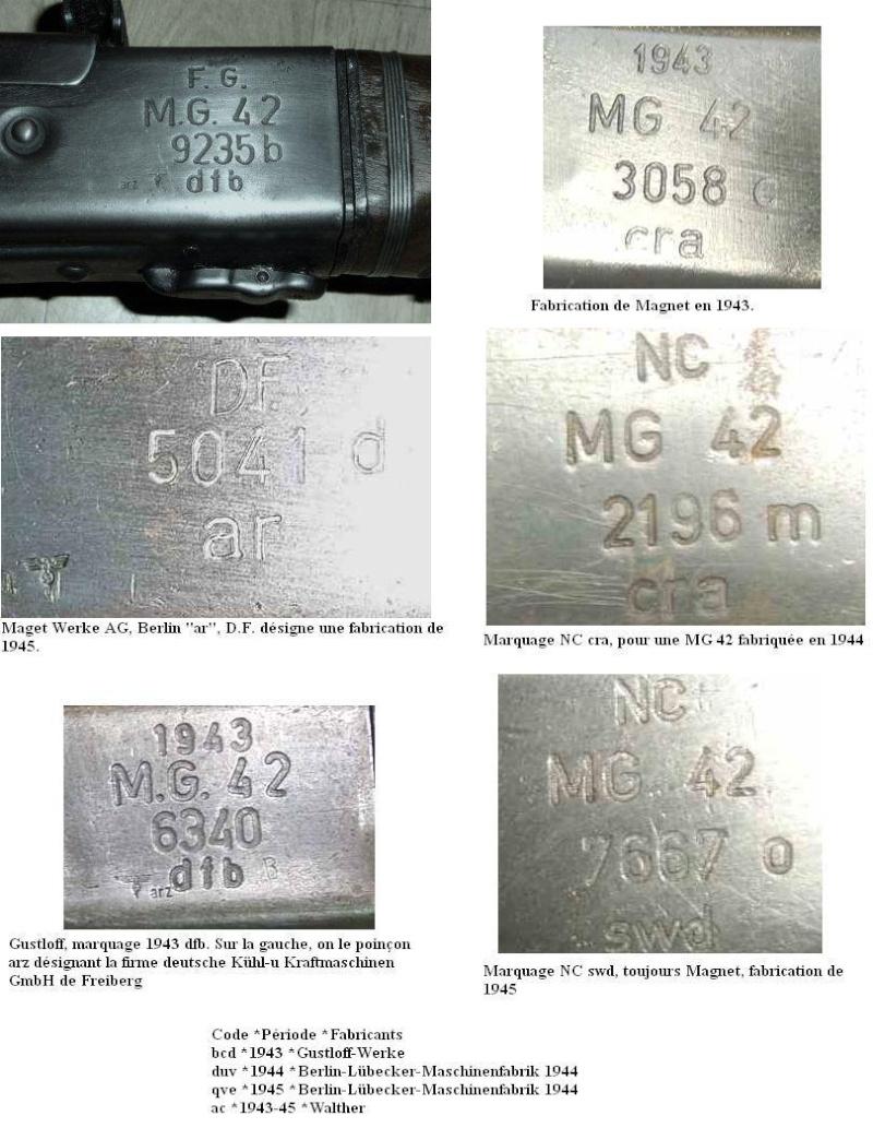 Maschinengewehr 42 - MG42 24735210