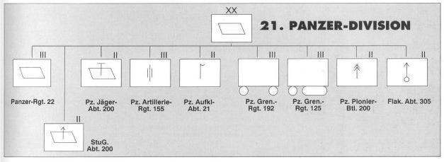 21e Panzerdivision _hs01_10