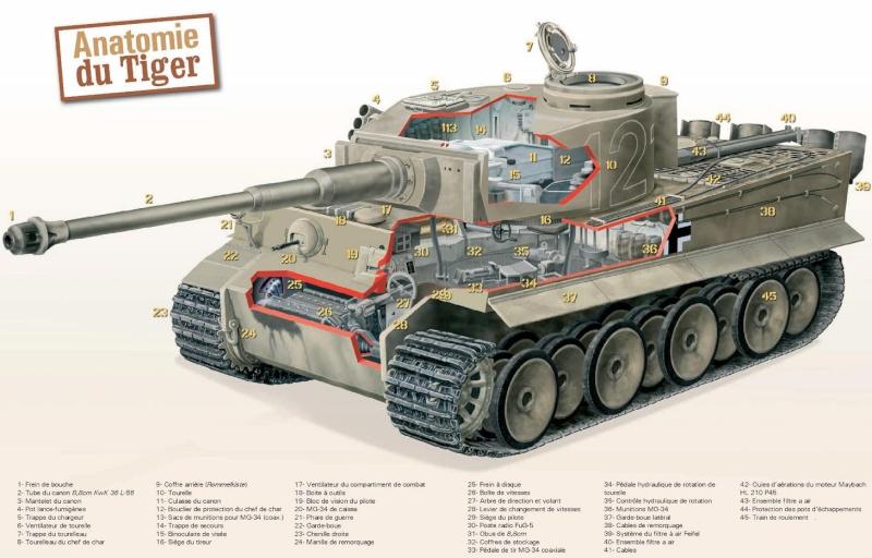 Tigre I - Tamiya ref 35156 - 1/35 - Page 2 Batail12