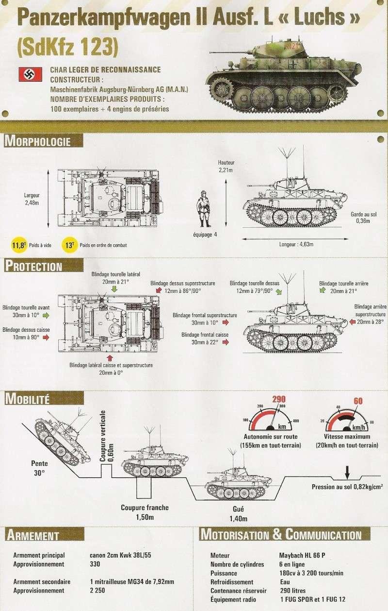 """Panzer II L """"Luchs"""" - Lynx  Dfr71710"""
