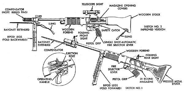 Fallschirmgewehr 42 - FG42 German26
